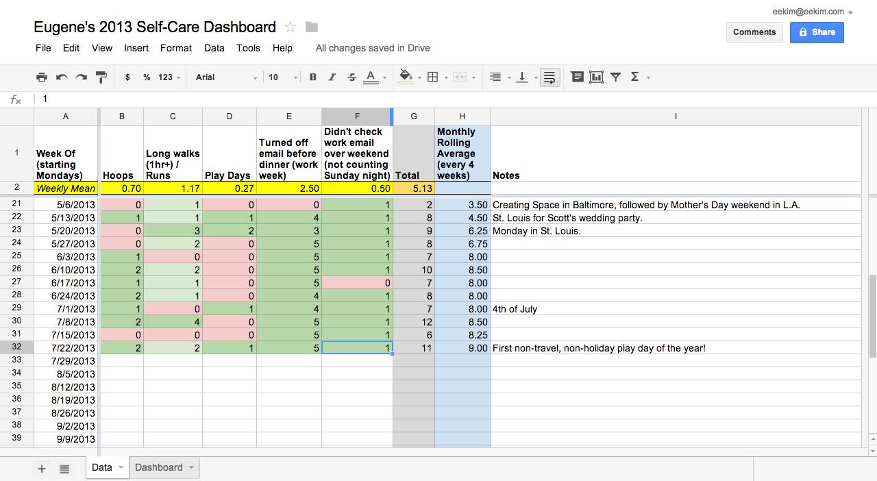 Self-Care Spreadsheet